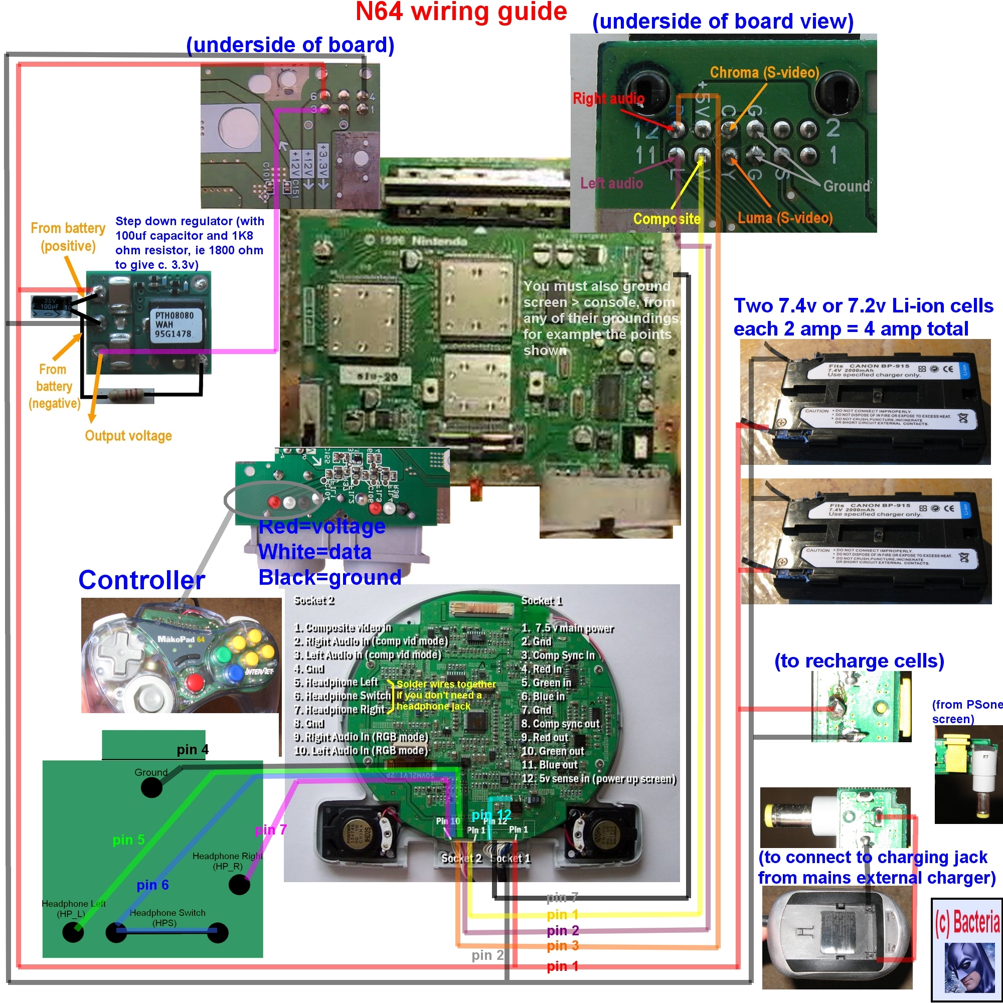 Useful Psone Wiring Diagrams Anthony Thomas I O Diagram In Depth Full